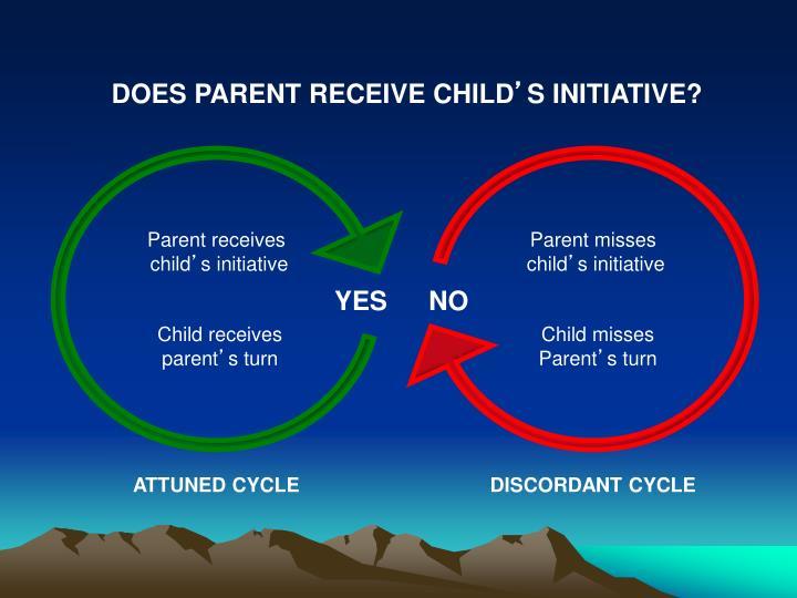 DOES PARENT RECEIVE CHILD