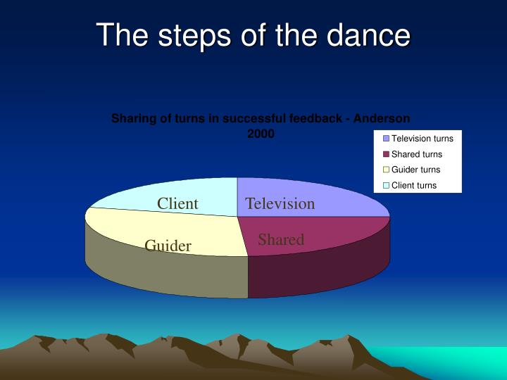 The steps of the dance