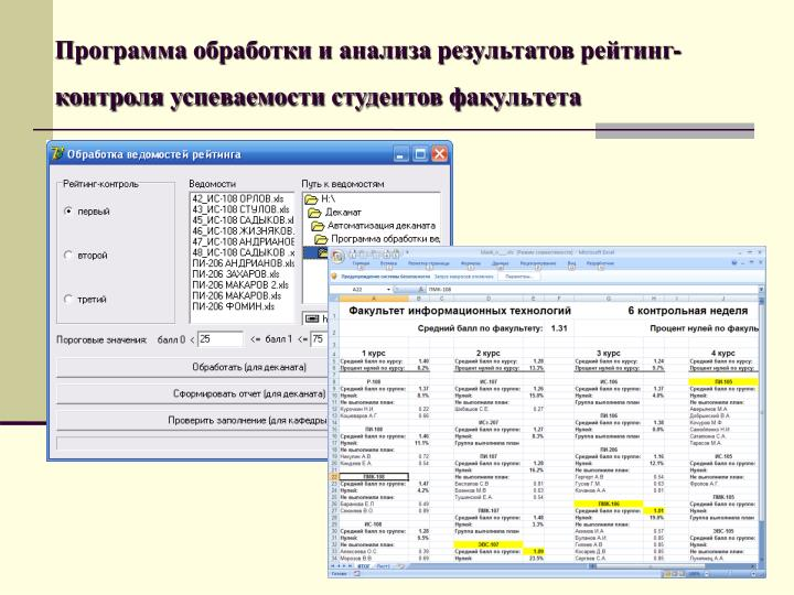 Программа обработки и анализа результатов рейтинг- контроля успеваемости студентов факультета