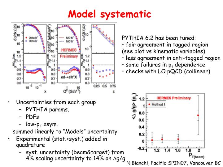 Model systematic