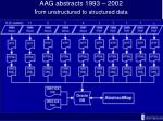 aag abstracts 1993 2002 f rom unstructured to structured data1