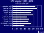 aag abstracts 1993 2002 n abstracts by year