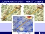 author change surface michael goodchild