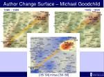 author change surface michael goodchild1