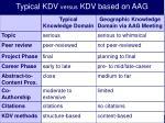 typical kdv versus kdv based on aag
