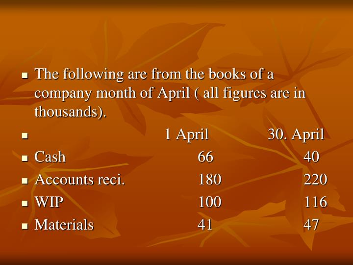The following are from the books of a company month of April ( all figures are in thousands).