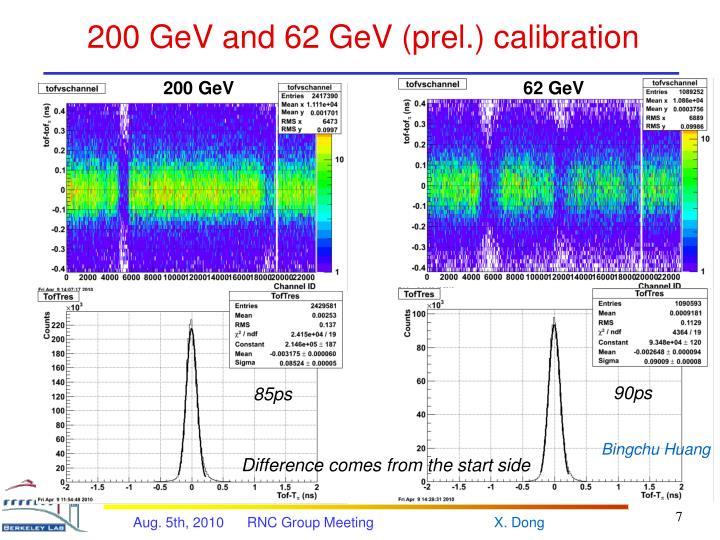 200 GeV and 62 GeV (prel.) calibration