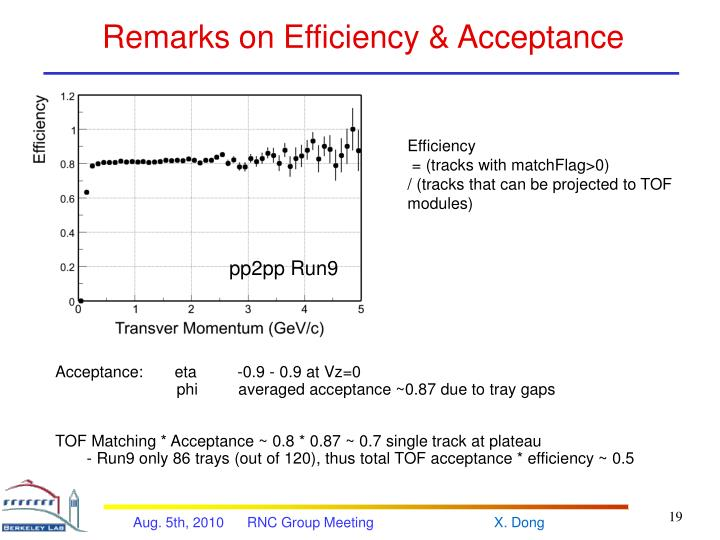 Remarks on Efficiency & Acceptance