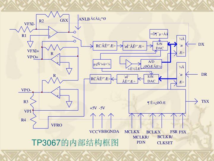 TP3067