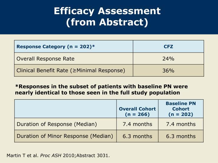 Efficacy Assessment