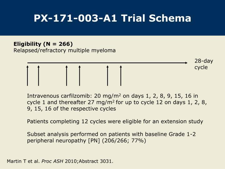 PX-171-003-A1 Trial Schema