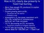 rise in co 2 clearly due primarily to fossil fuel burning