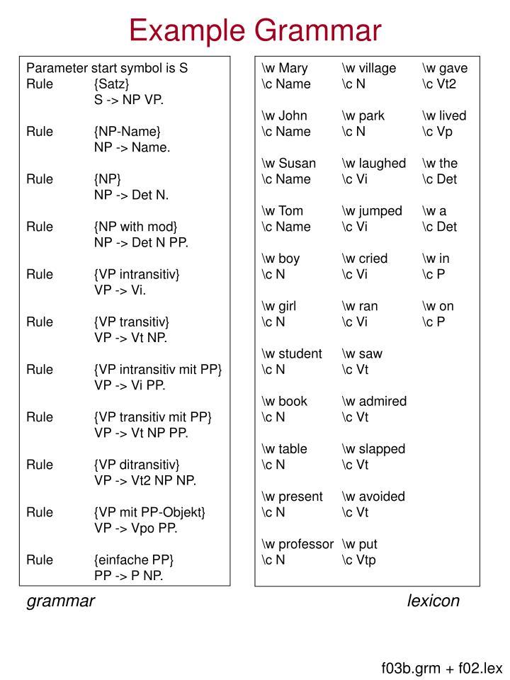 PPT Example Grammar PowerPoint Presentation Free