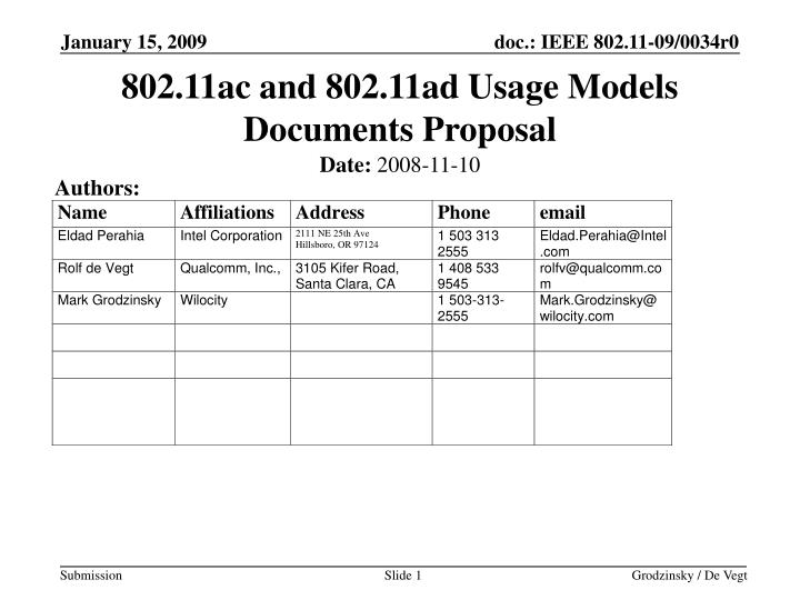 802 11ac and 802 11ad usage models documents proposal