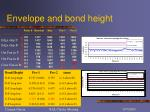 envelope and bond height