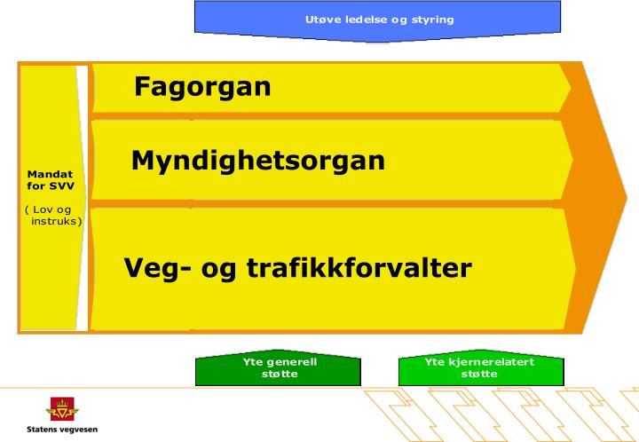 Fagorgan