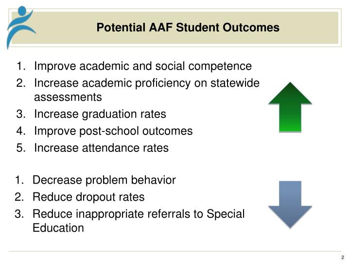 Potential aaf student outcomes