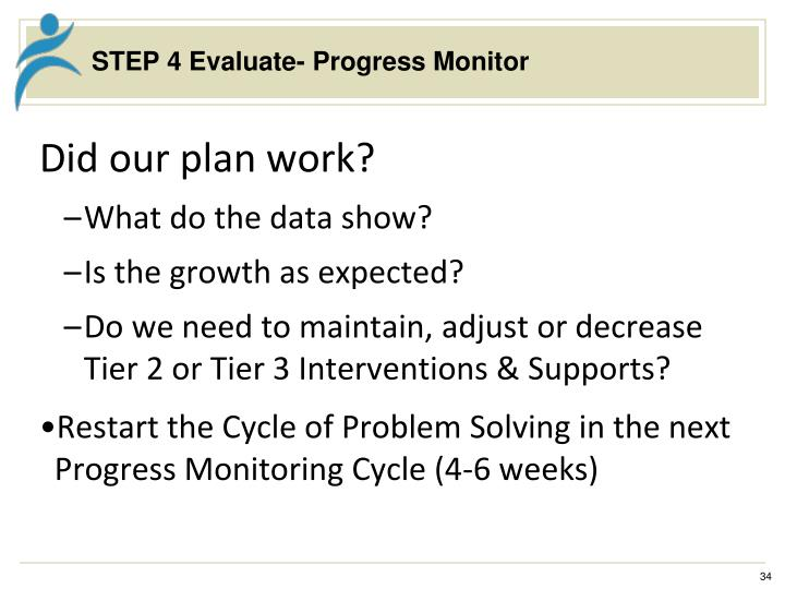 STEP 4 Evaluate- Progress Monitor