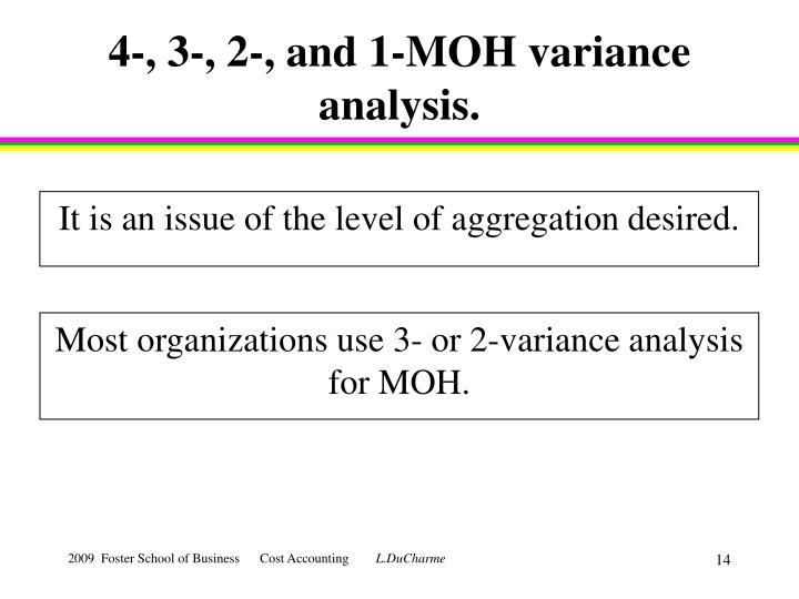 4-, 3-, 2-, and 1-MOH variance analysis.