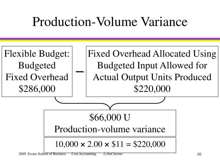 Production-Volume Variance