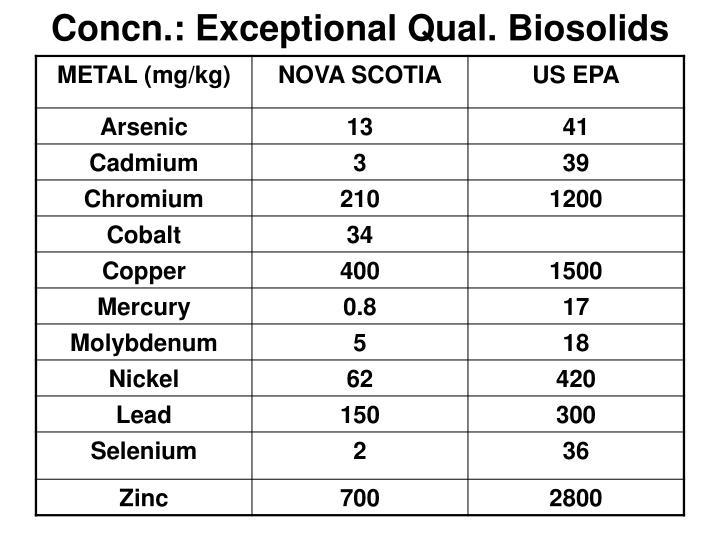 Concn.: Exceptional Qual. Biosolids
