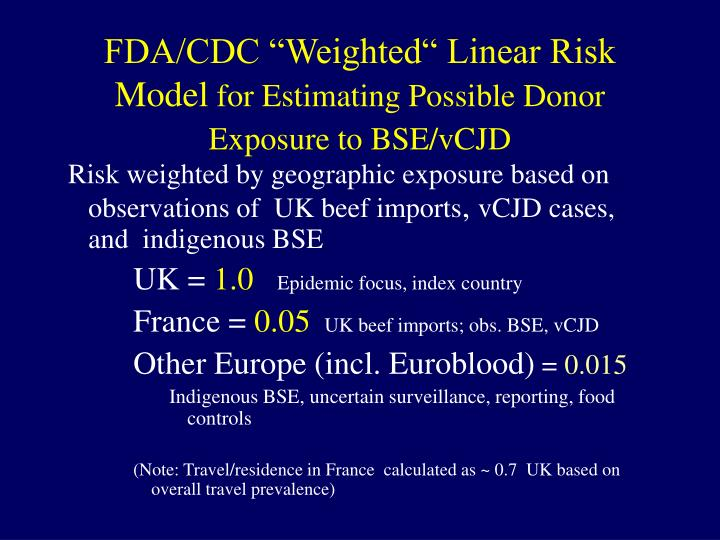 """FDA/CDC """"Weighted"""" Linear Risk Model"""