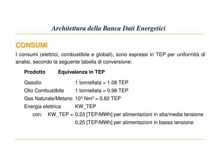 Architettura della Banca Dati Energetici