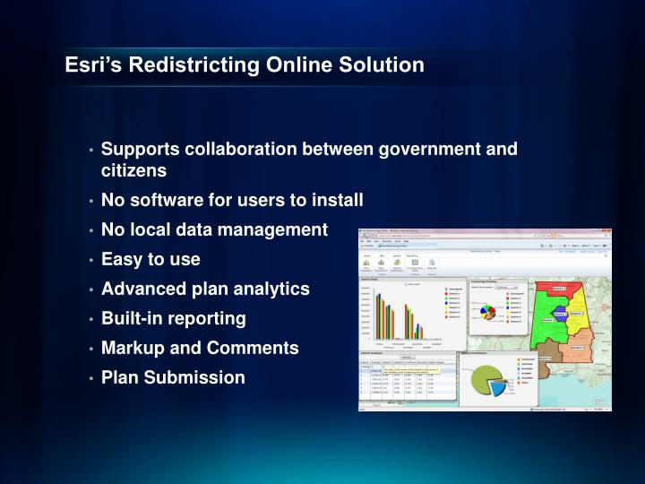 Esri's Redistricting Online Solution