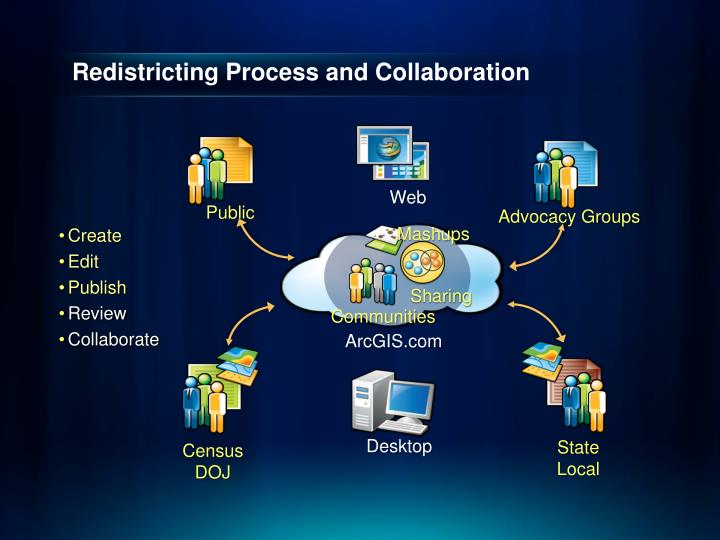 Redistricting Process and Collaboration