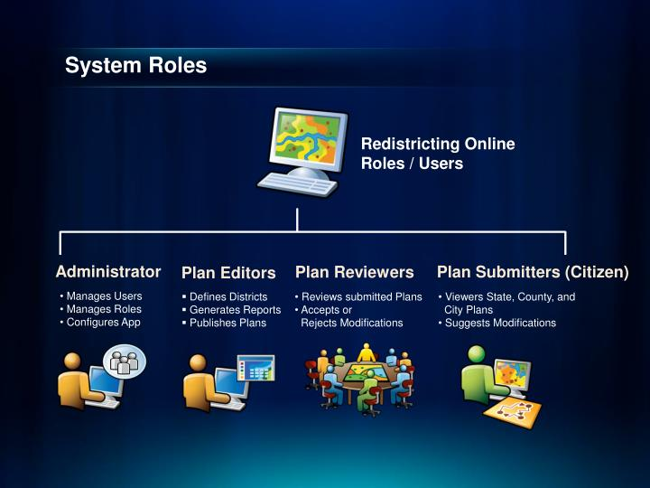 System Roles