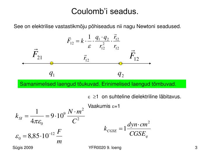 Coulomb i seadus