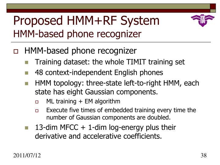 Proposed HMM+RF System