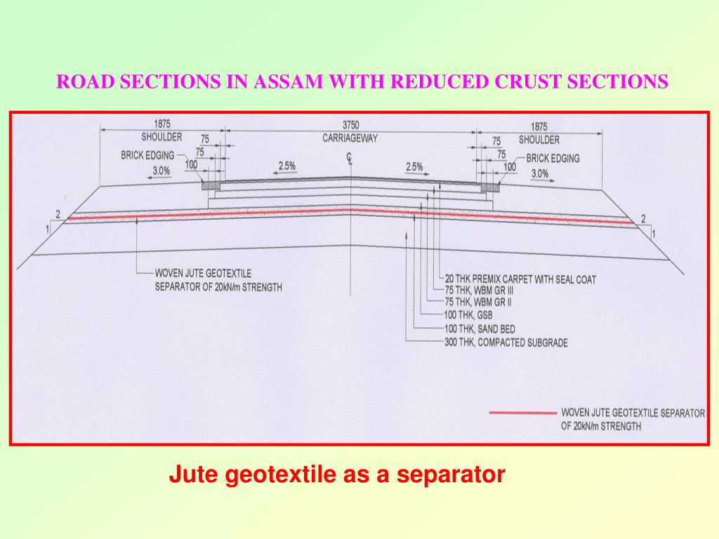 PPT - Jute Geotextile – Potential and Application in Road
