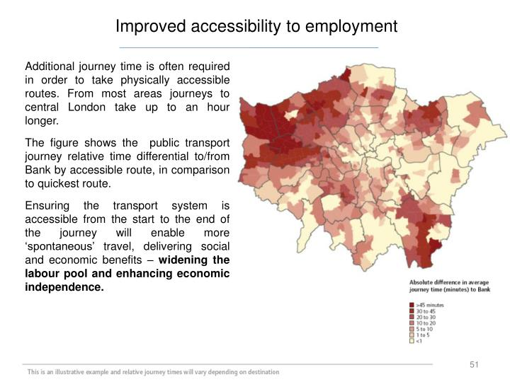 Improved accessibility to employment