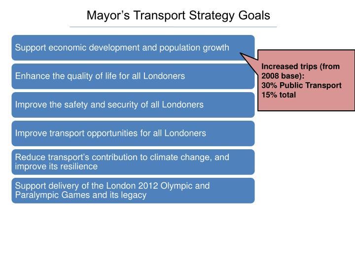 Mayor's Transport Strategy Goals