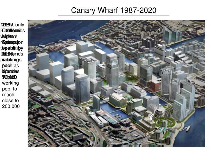 Canary Wharf 1987-2020