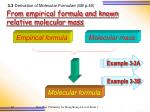 from empirical formula and known relative molecular mass