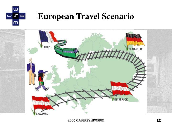 European Travel Scenario