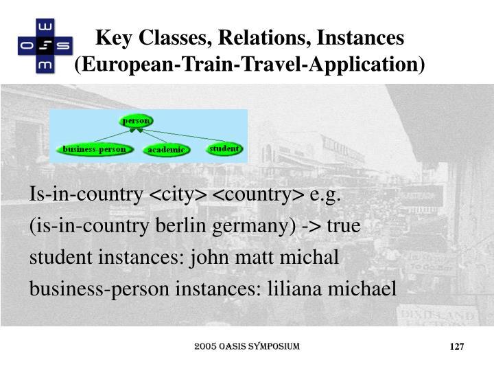 Key Classes, Relations, Instances