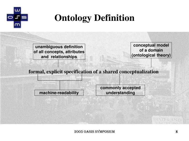 conceptual model of a domain (ontological theory)