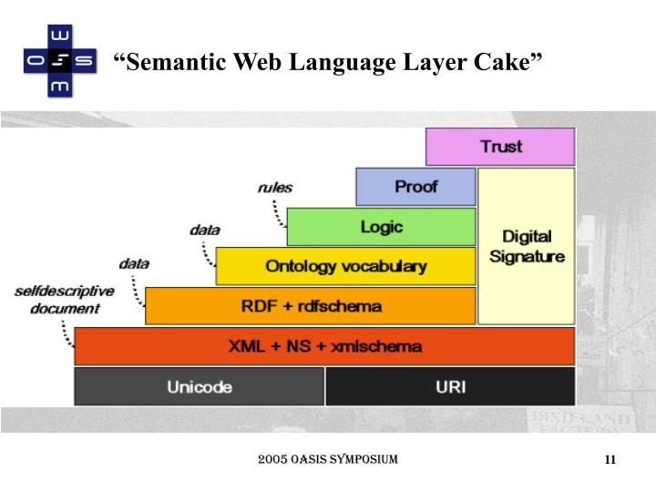 """Semantic Web Language Layer Cake"""
