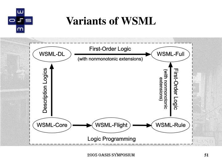 Variants of WSML