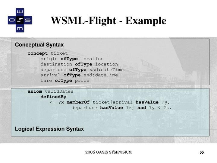 Conceptual Syntax