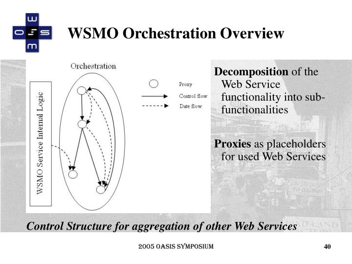 WSMO Orchestration Overview