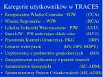 kategorie u ytkownik w w traces