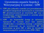 uprawnienia organ w inspekcji weterynaryjnej w systemie giw