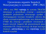 uprawnienia organ w inspekcji weterynaryjnej w systemie piw i pkg