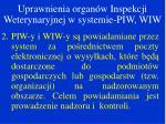 uprawnienia organ w inspekcji weterynaryjnej w systemie piw wiw