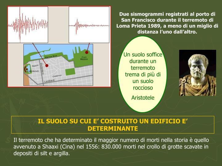 Due sismogrammi registrati al porto di San Francisco durante il terremoto di Loma Prieta 1989, a meno di un miglio di distanza l'uno dall'altro.