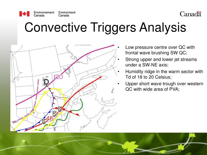 Convective Triggers Analysis